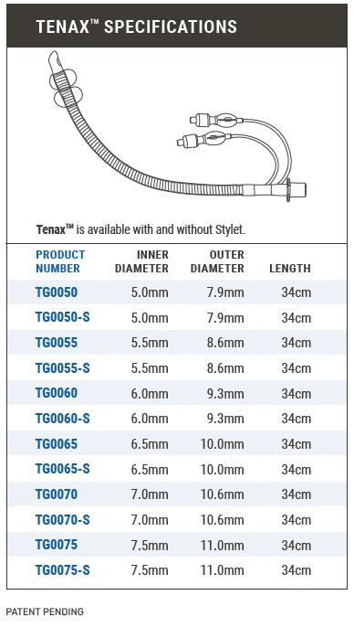 Tenax LRET Sizes Available